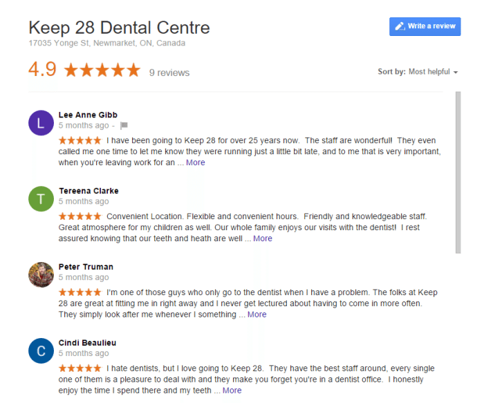 Keep28dental Google reviews