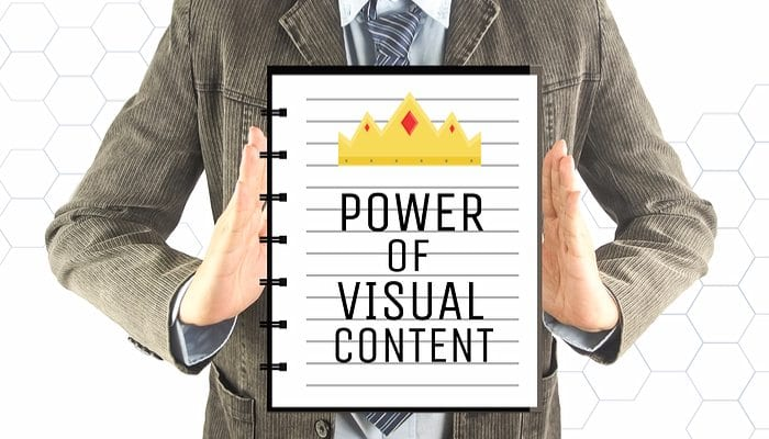 Power of Visual Content