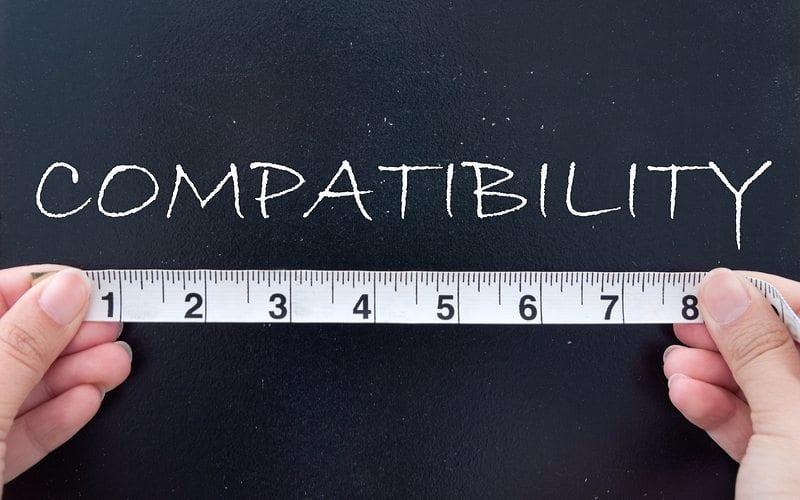 Measuring Compatibility