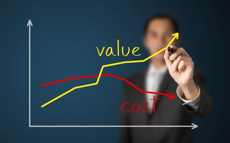 Value over Cost graph