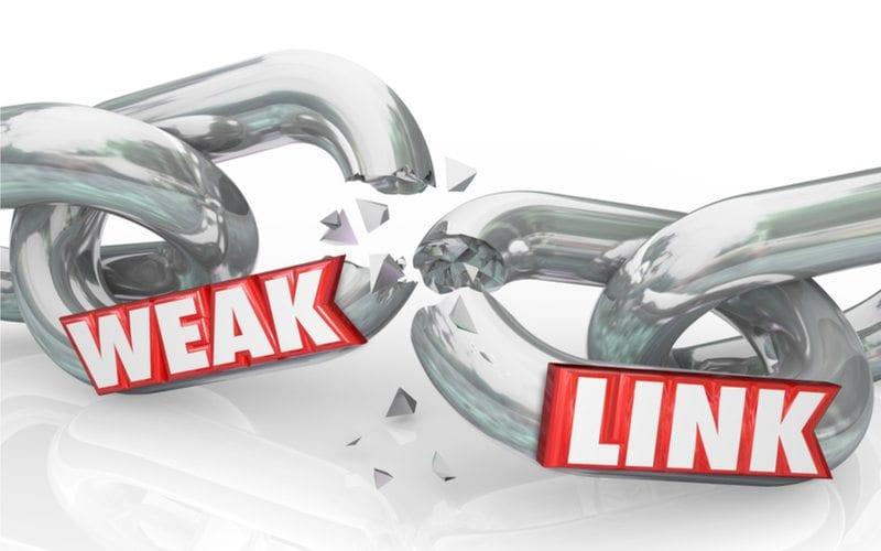 Weak Metal Links