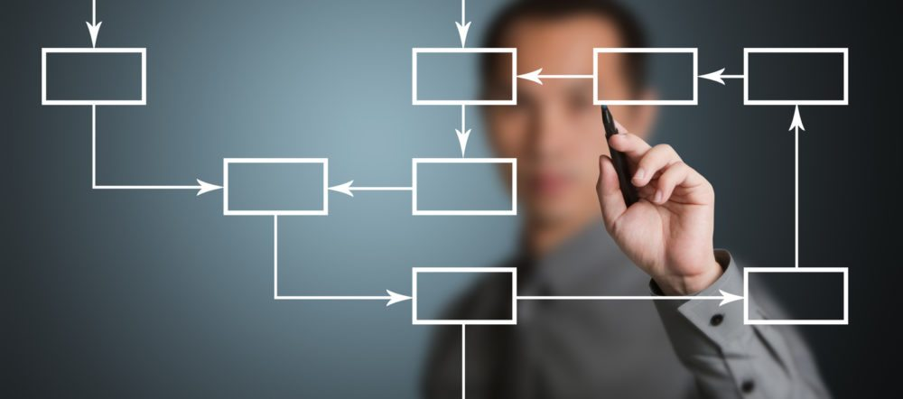 Man preparing to write content into a flow chart