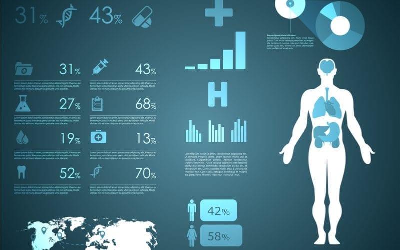 medical infographic elements concerning website design for medical professionals