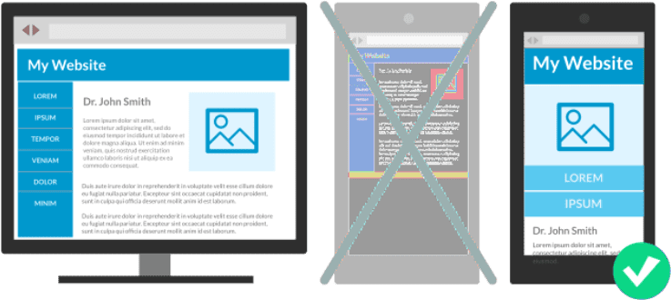 illustration showing the comparison between a mobile responsive website and one that is not responsive