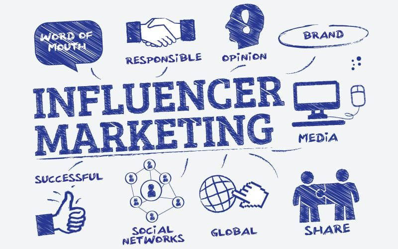 Influencer marketing helps promote your practice