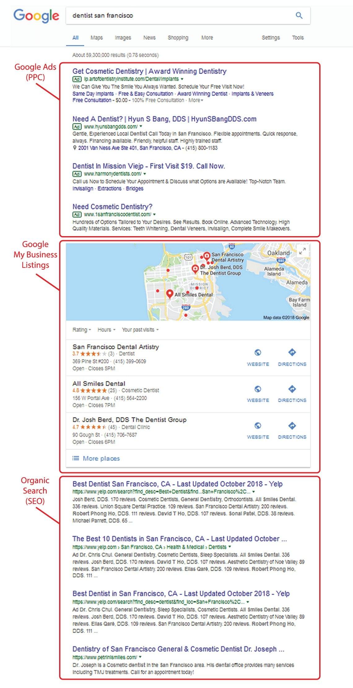 Google-SERP-Layout.