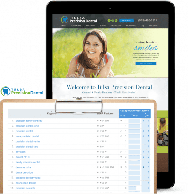 SEO case study example of dental center website o360